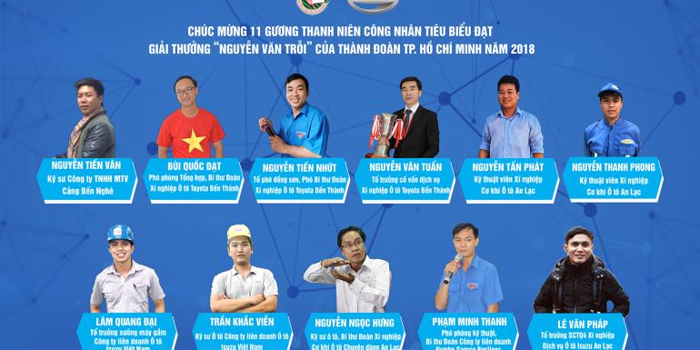 11 Gương tiêu biểu SAMCO nhận Giải thưởng Nguyễn Văn Trỗi năm 2018